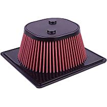 AIRAID SynthaFlow Premium Replacement 860-397 Air Filter
