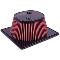AIRAID SynthaMax Premium Replacement 861-397 Air Filter