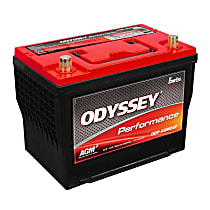 ODP-AGM24 Battery - Performance Series, Direct Fit, Sold individually